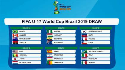 Así serán los grupos del Mundial Sub 17 Brasil 2019