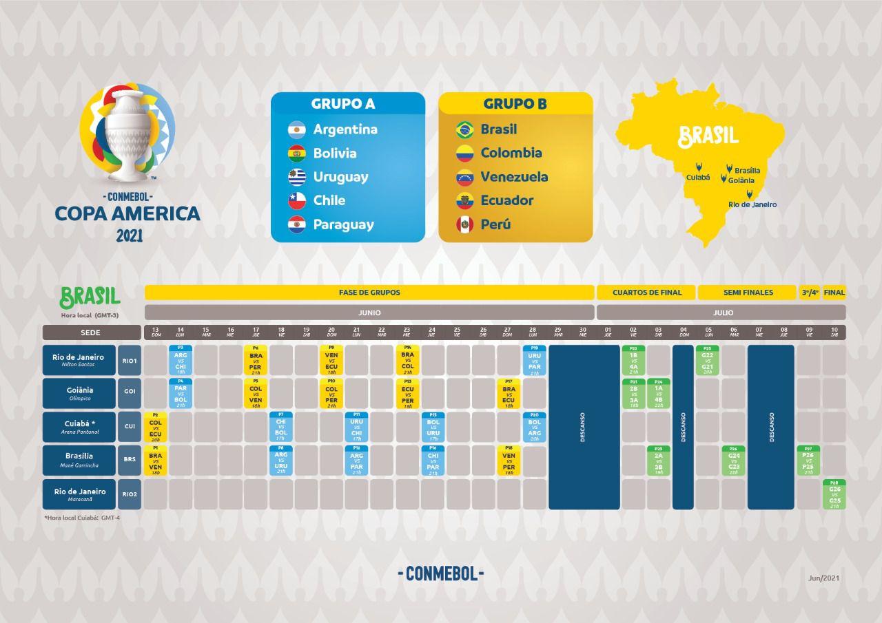 Conmebol confirma calendario de la Copa América