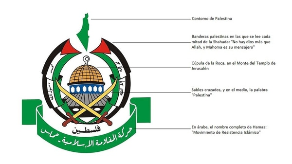 Resultado de imagen para Hamás bandera