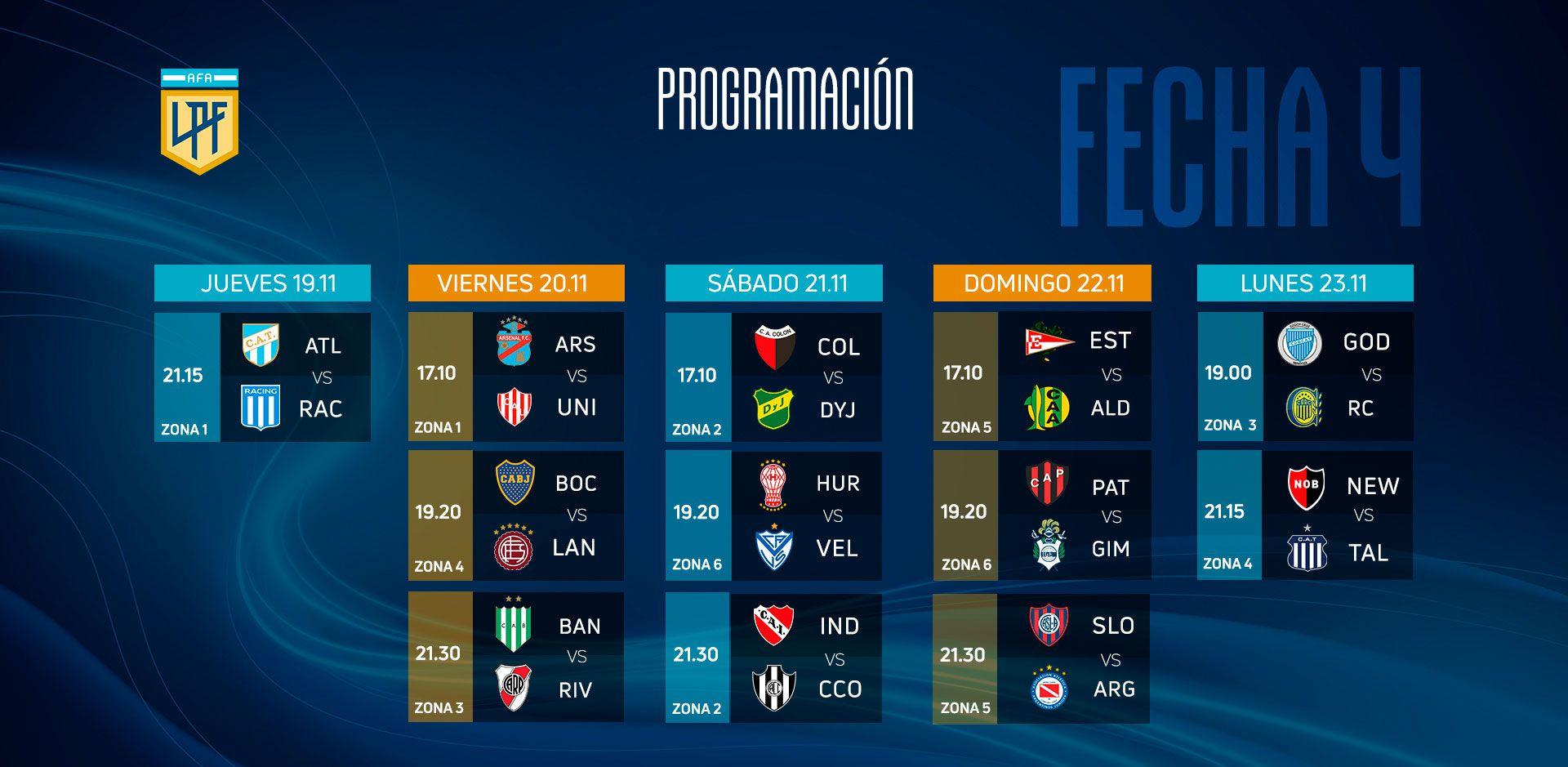 Programacion-Fecha-4-Copa-de-la-Liga-Profesional-de-Futbol