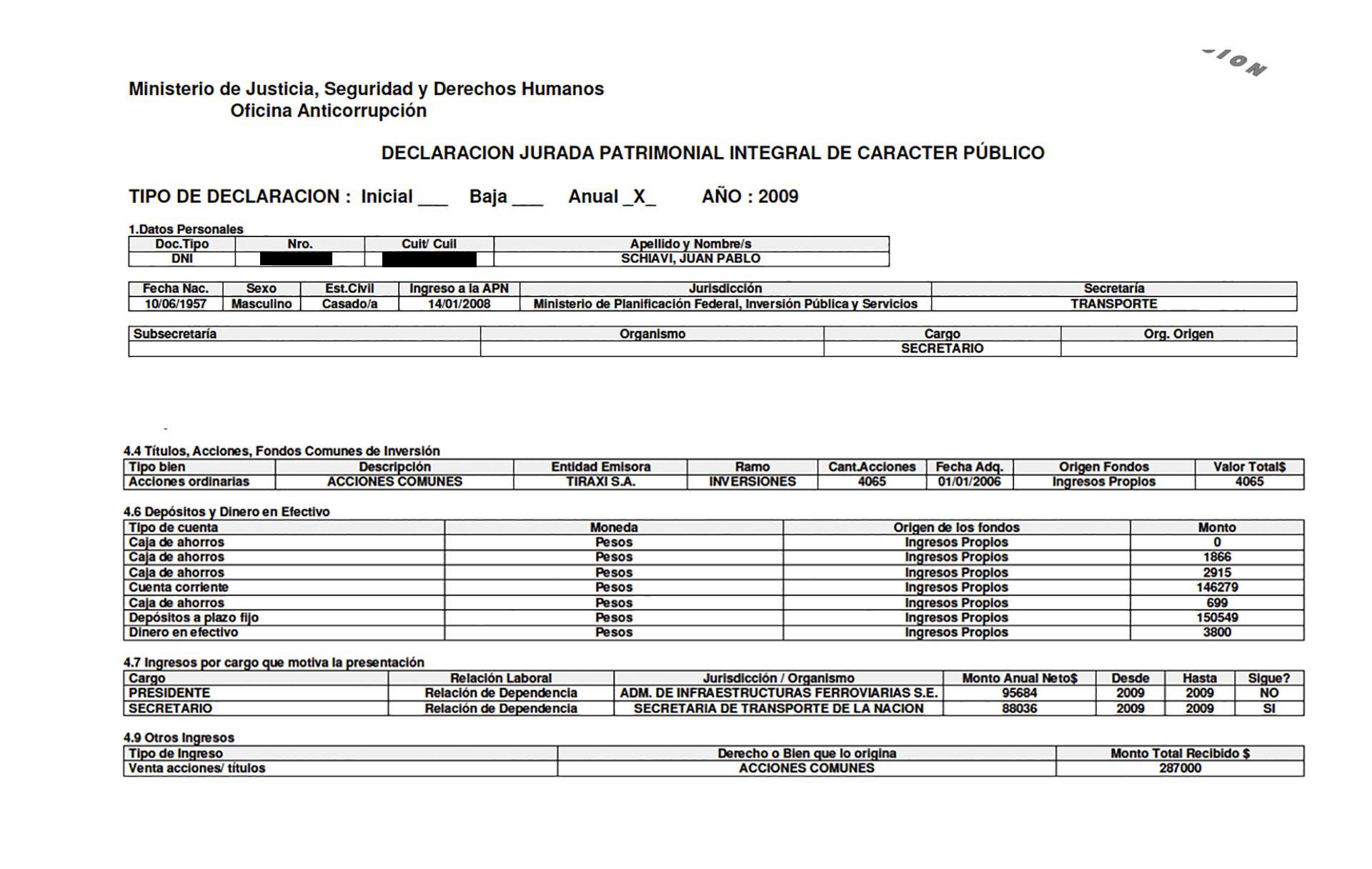 Juan Pablo Schiavi en Pandora Papers
