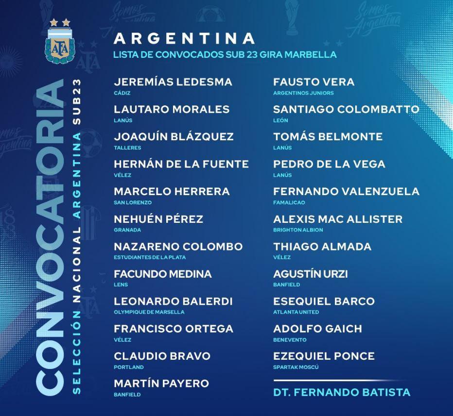 Selección sub 23 lista gira marbella