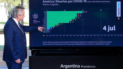 Alberto Fernández cuando anunciaba la extensión de la cuarentena con filminas