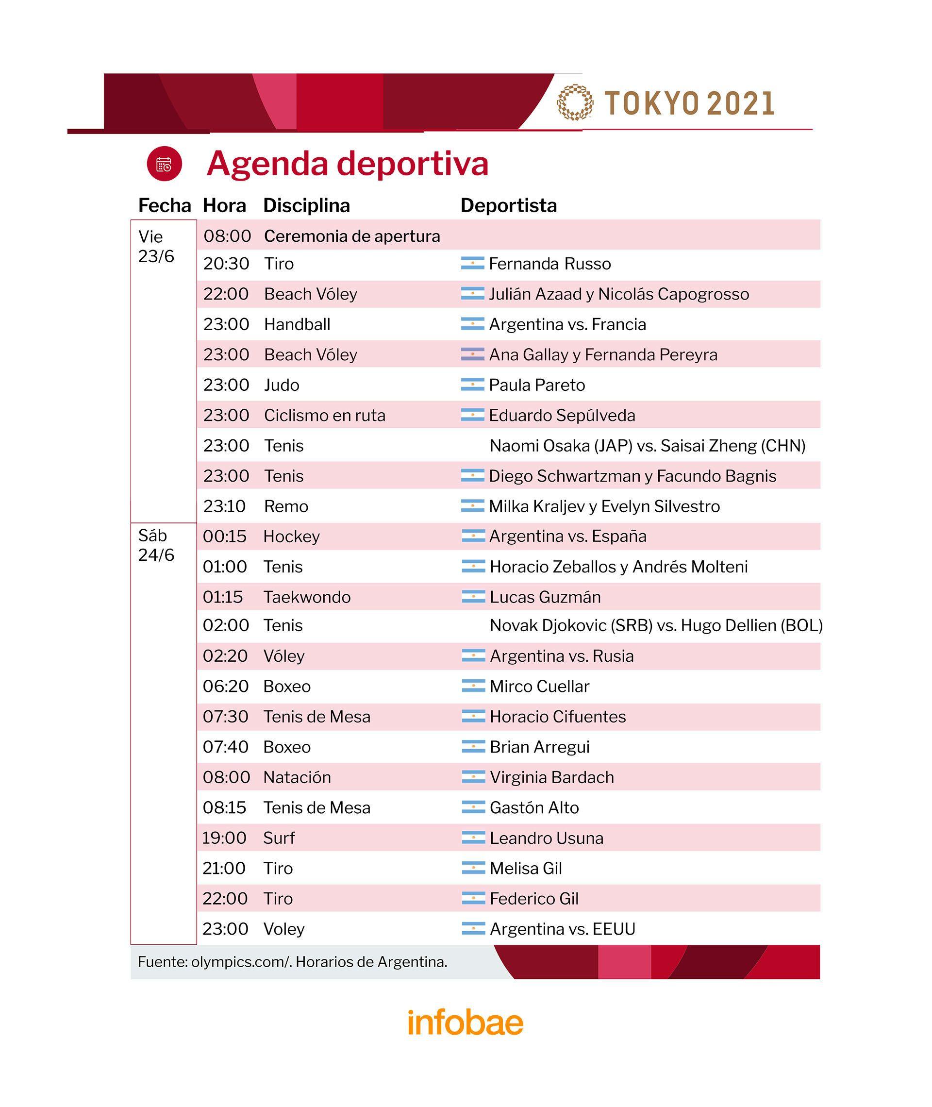parche agenda tokyo 2020 23072021