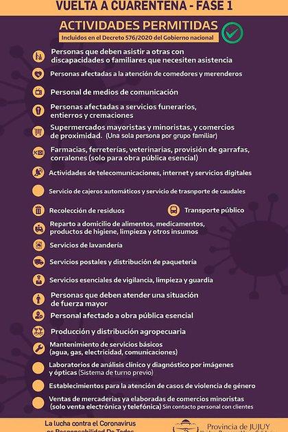 Hasta el 2 de agosto, en Jujuy las únicas actividades permitidas son las esenciales.