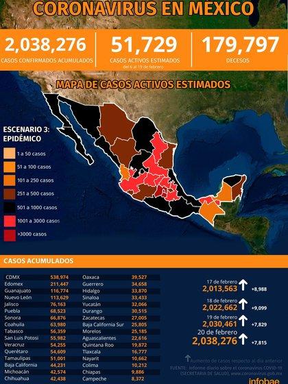 (Graphic: Jovani Pérez / Infobae México)