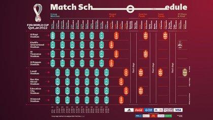 El calendario del Mundial de Qatar 2022