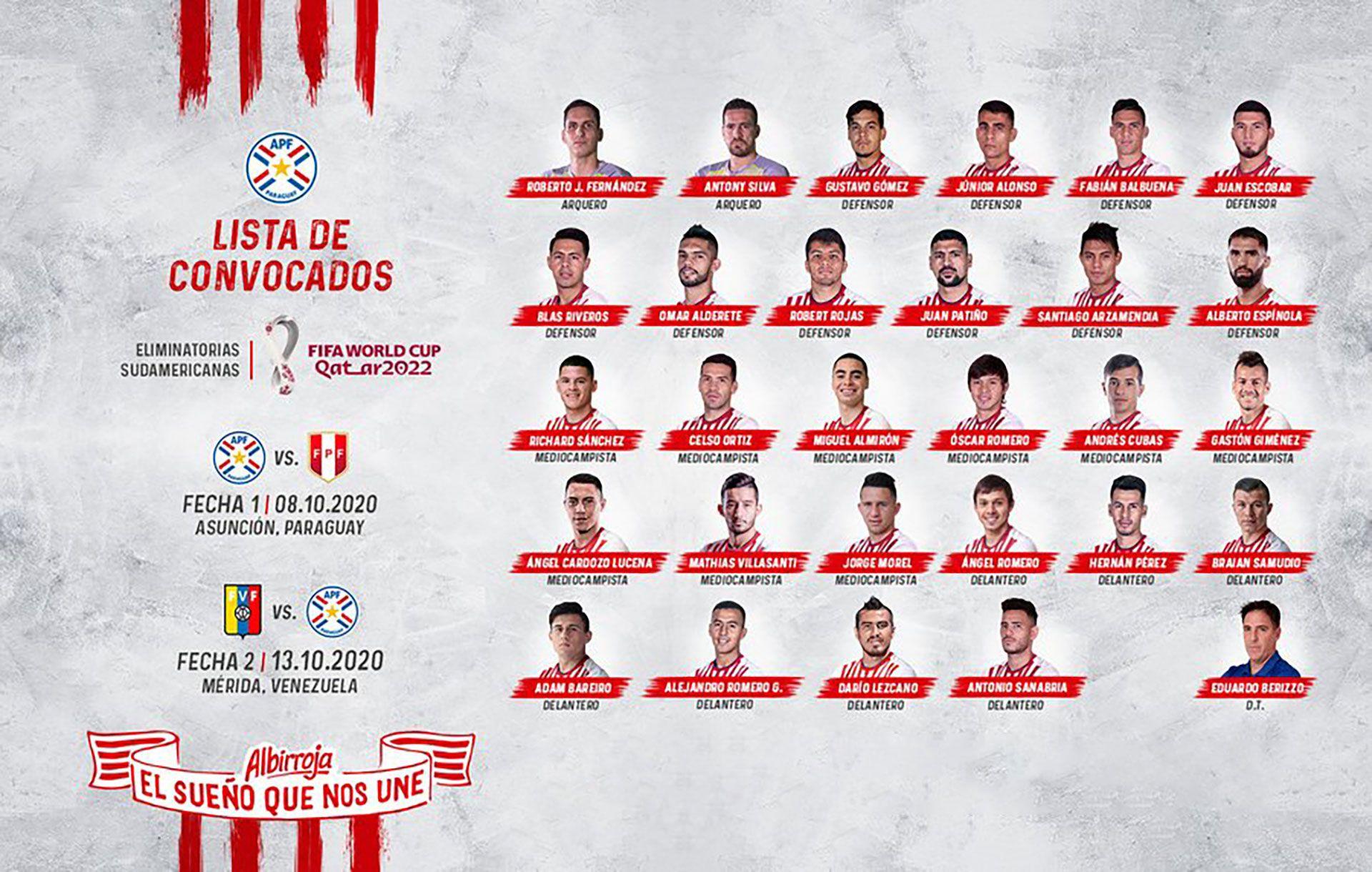 convocados-seleccion-paraguay-eliminatorias