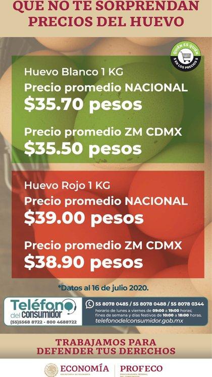 Que no te sorprendan, precios del huevo (Foto: Procuraduría Federal del Consumidor)