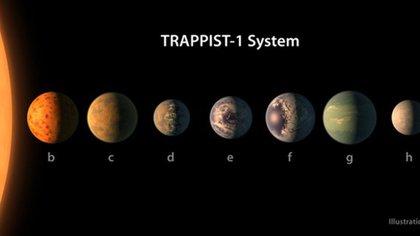 La NASA también especula con la posibilidad de que los planetas contengan oxígeno