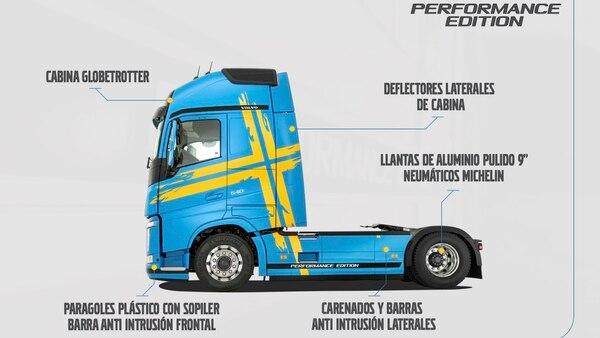 Características del camión Performance