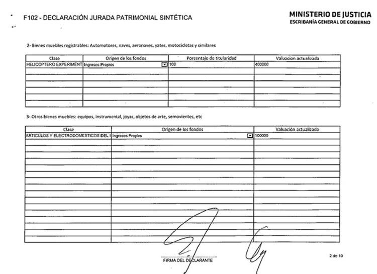"""El comisario incluyó un """"helicóptero experimental"""", valuado en $ 400 mil, en su declaración jurada"""
