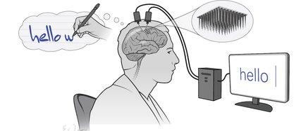 Interfaz cerebro computadora universidad de Stanford. Una persona cuadripléjica logara escribir con la mente 90 caracteres por minuto