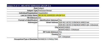 """La firma suiza Helvetic Services Group, que fue usada para que Báez se quedara con """"La Rosadita"""", también fue reportada por la FinCEN."""