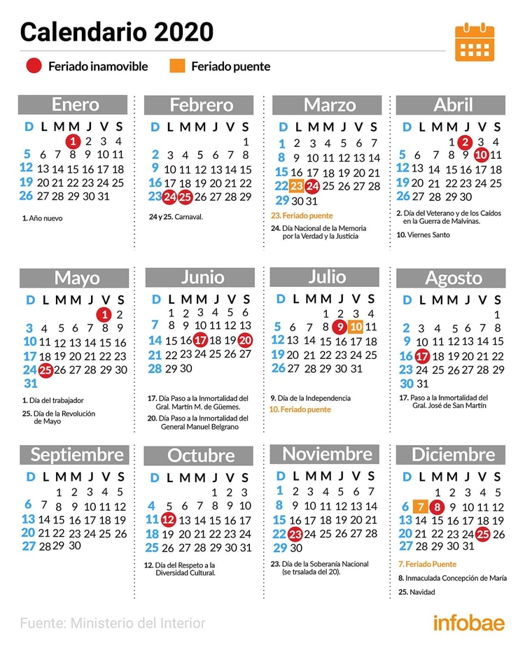 El Gobierno anunció los feriados de 2020