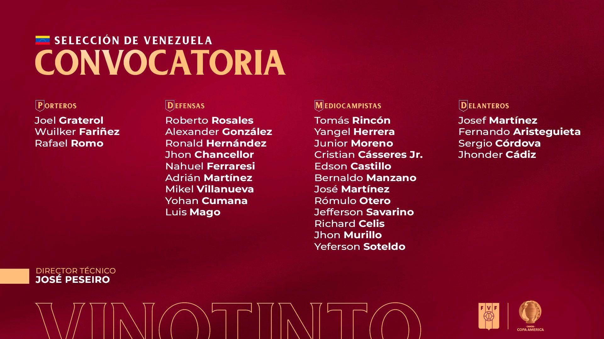 la lista de futbolistas de Venezuela para la Copa América