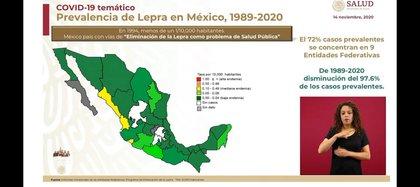 Entidades con casos de lepra en México (Foto: SSa)