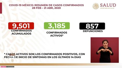 La SSa informa a diario el avance del COVID-19 en México (Foto: SSA)