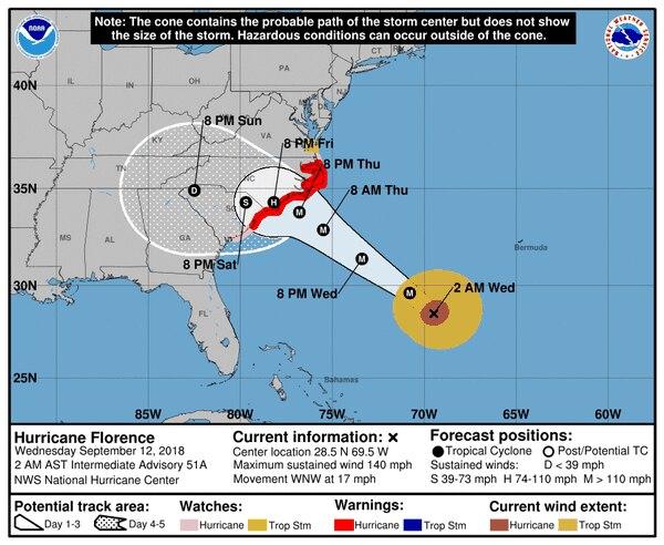 La posición del huracán según el boletín de las 2 AM del miércoles