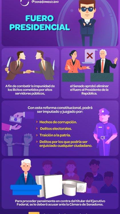 El presidente de México puede ser juez si reporta al Senado (Foto: Senado de México)