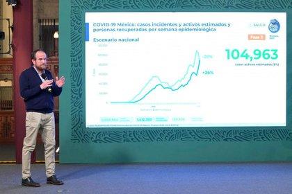 Ruy López Ridaura, director del Cenaprece, explicó que se debe analizar qué tan virulenta y transmisible es la nueva variante de COVID-19 (Foto: Presidencia de México)