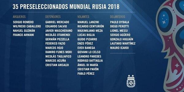 Los 35 futbolistas argentinos preseleccionados por Jorge Sampaoli para el Mundial de Rusia 2018