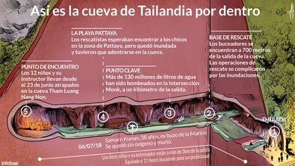 Infografía: Rodrigo Acevedo Musto y Tomás Orihuela