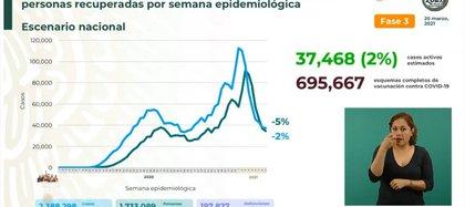 Balance nacional de la pandemia (Foto: SSa)
