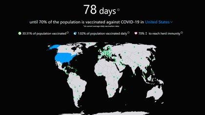 Mapa Inmunidad de rebaño