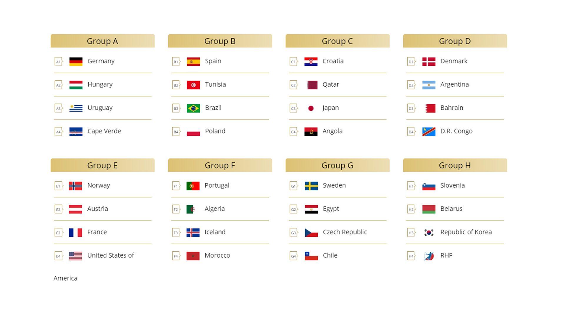 Fixture mundial handball Egipto 2021