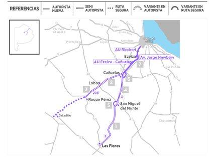 Corredor Vial Sur
