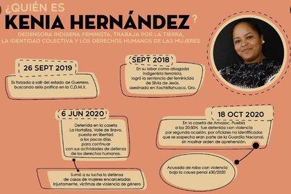 Kenia Hernández se marchó de Guerrero en 2019, por la persecución política y los intentos de judicialización de los que era víctima (Foto: Twitter @laraduquea)