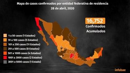 La Ciudad de México ha reportado el mayor número de contagios acumulados, con una cifra de 4,474 (Steve Allen/Infobae)