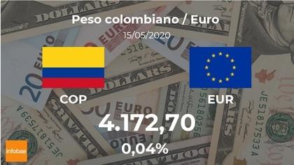 Cotización Del Peso Colombiano Al Euro