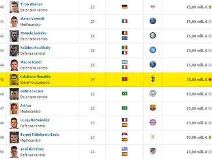 Josema Giménez cierra el Top 50