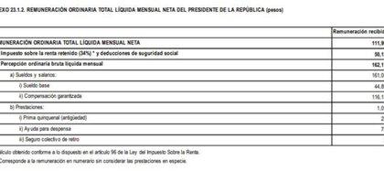 Datos obtenidos a través del Portal de Obligaciones y Transparencias del INAI (Foto: Especial)