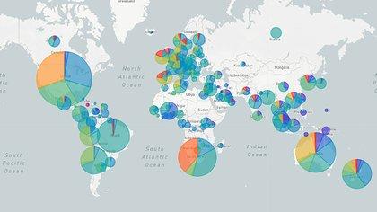 Mapa filogenético que muestra la evolución de los virus de la pandemia del COVID-19 (Nextsrain.org)