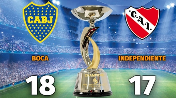 Si no se contara la Suruga Bank, así estarían Boca e Independiente en cantidad de títulos internacionales