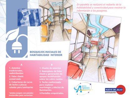 Parte del proyecto presentado (UNLP)