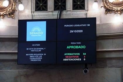 Con 64 votos afirmativos, 3 negativos y ninguna abstención, el jueves a la noche el Senado le dio media sanción al proyecto de ley de etiquetado frontal