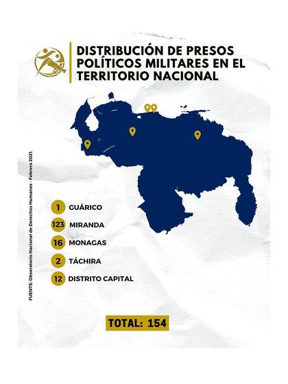 154 militares presos políticos estima el Observatorio que hay.