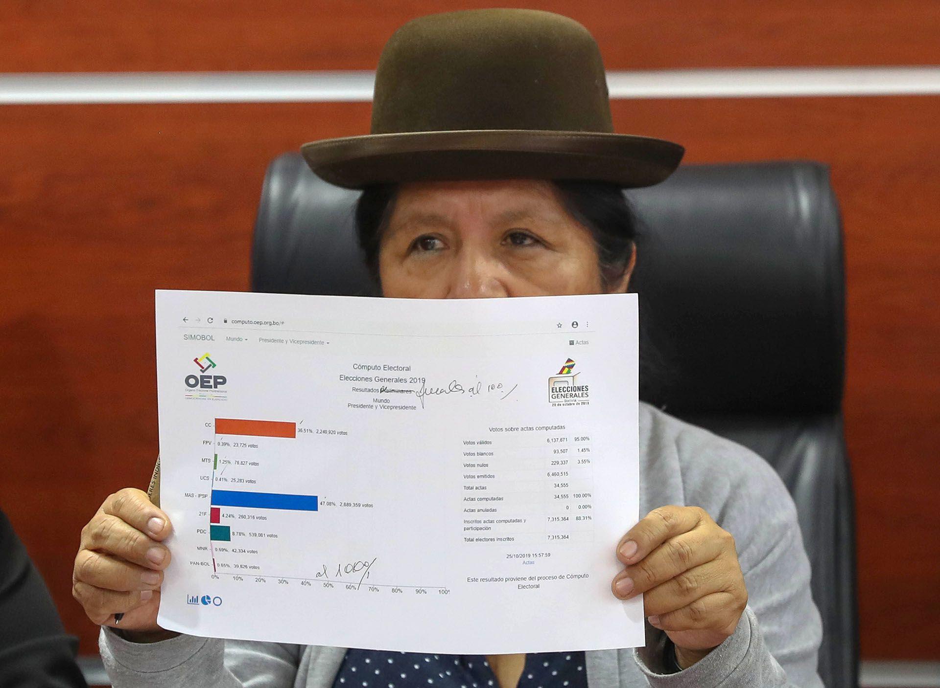 Maria Eugenia Choque Bolivia, presidente del Tribunal Electoral de Bolivia (EFE)