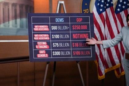 En agosto, con el punto muerto en las negociaciones, los demócratas expusieron las abismales diferencias entre las propuestas de cada partido (Reuters)
