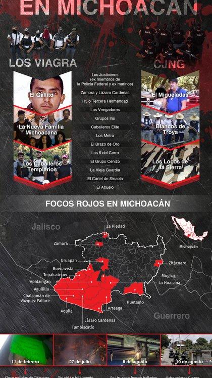 (Infografía: Infobae, Jovani Silva)
