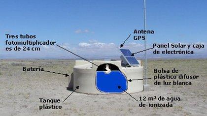Así será el tanque que buscará detectar estas partículas viajeras espaciales