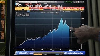 """MSCI advirtió que podría modificar esa consideración """"si hay un mayor deterioro en la accesibilidad al mercado"""" y también realizó algunas cuestiones vinculados con el férreo control de capitales impuesto desde el año pasado. NA"""
