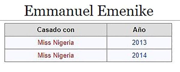 "Los ""palmarés"" de Emenike en Wikipedia"