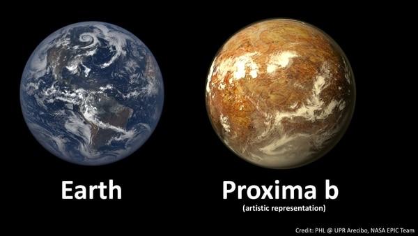 La Tierra y su comparación con Próxima Centauri b