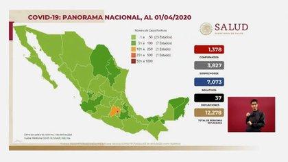 Panorama nacional COVID-19 del 1 de abril de 2020 (Foto: Secretaria de Salud)