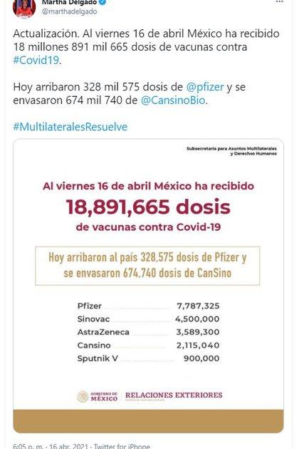 La titular de la Subsecretaria para Asuntos Multilaterales y Derechos Humanos informó que, durante esta semana, han llegado al país 1 millón 303 mil 575 unidades de la vacuna desarrollada por Pfizer (Foto: Twitter/@marthadelgado)